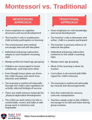 Montessori vs. Traditional